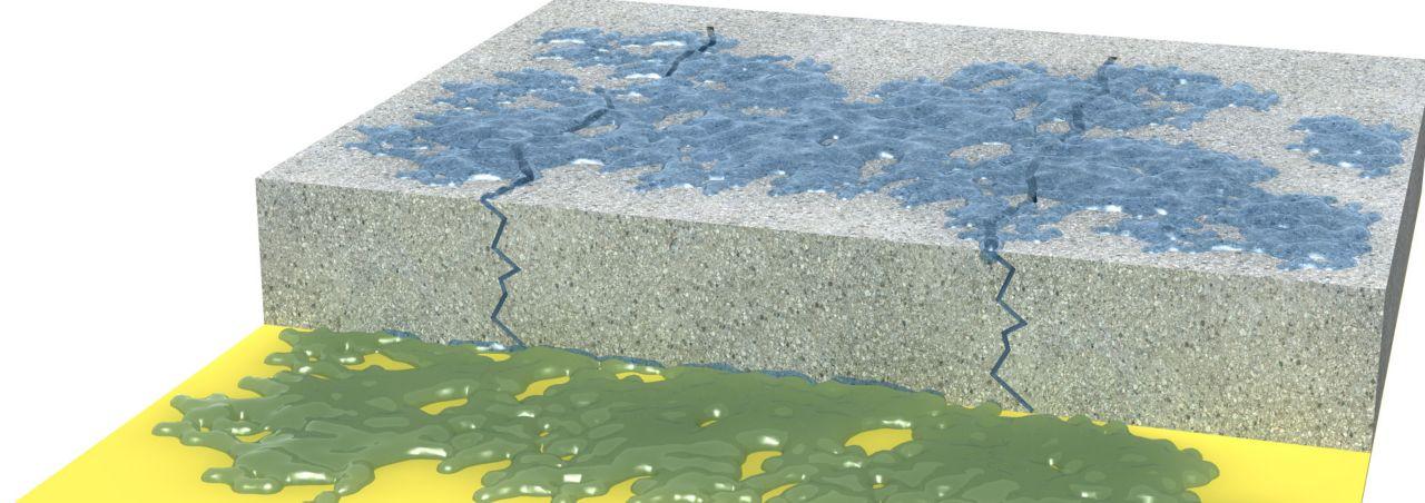 produkter för vattentätning