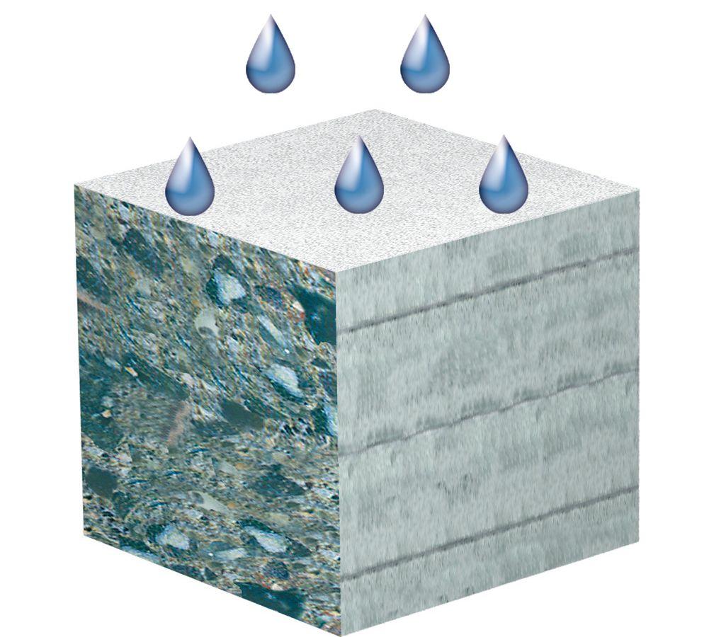 vattentätning betongtillsatsmedel