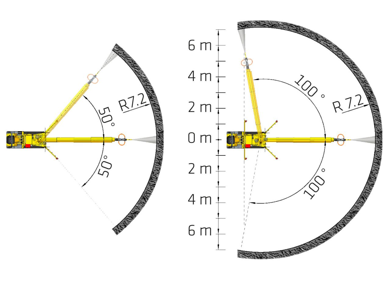 Aliva-503.3 working range 2