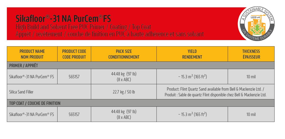 Sikafloor 31 Na PurCem FS system configuration