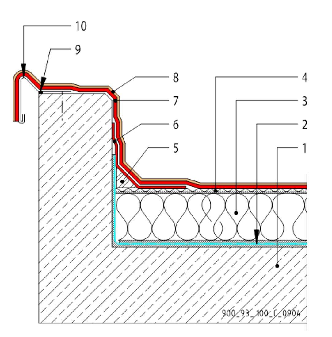 CAD Detalji - MTC membrane - parapetni zid
