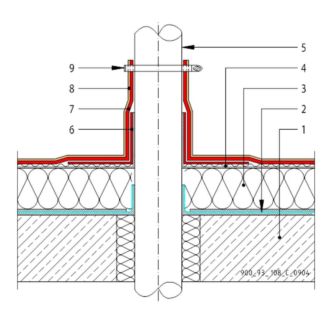 CAD Detalji - MTC membrane - ventilacijska cijev