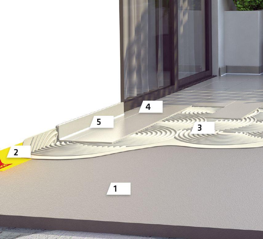 Obnavljanje balkona
