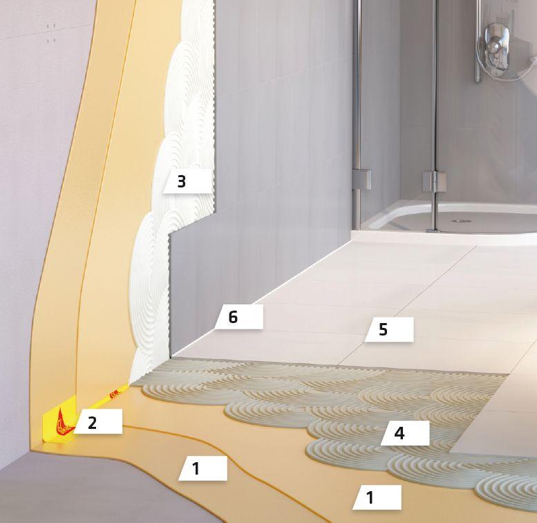 Polaganje keramike na suhe zidove u mokrim prostorima