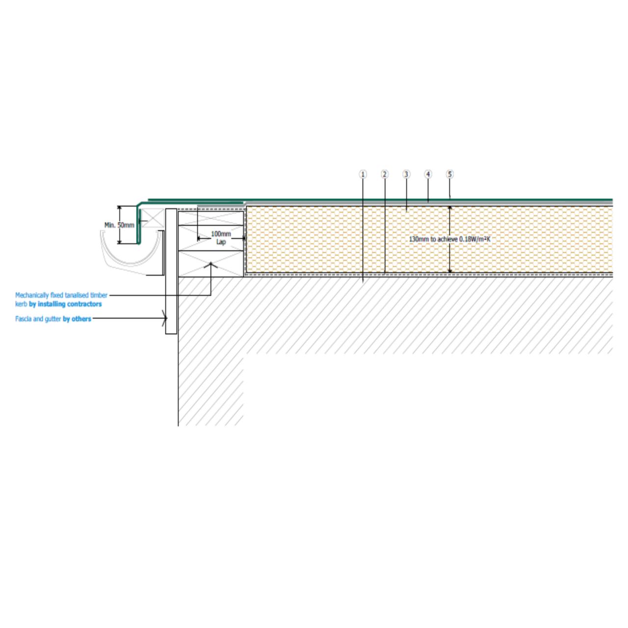 IE-Roofing-SikaBit-Standard Detail