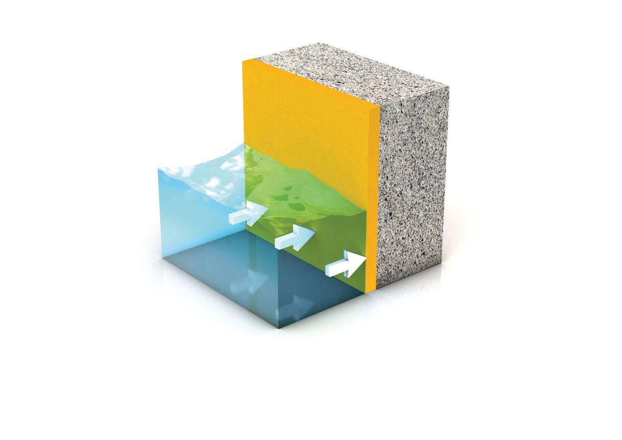 Waterproofing- Type A External