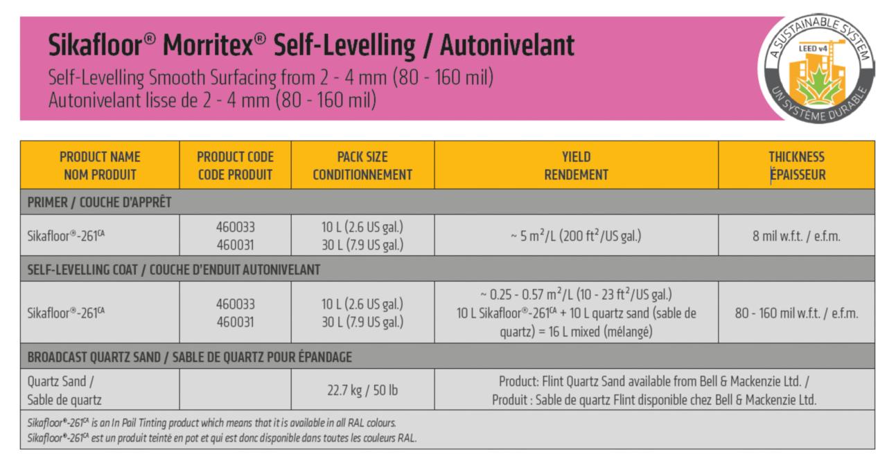 smooth-epoxy-system