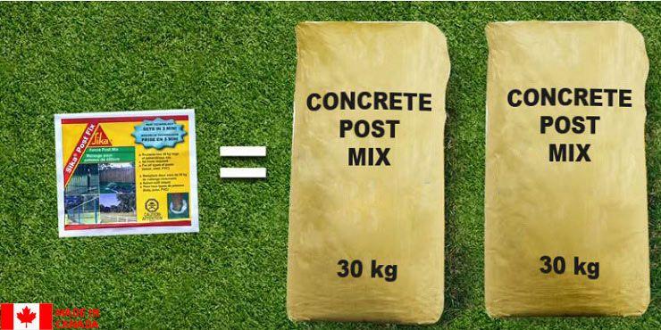 Concrete Postfix