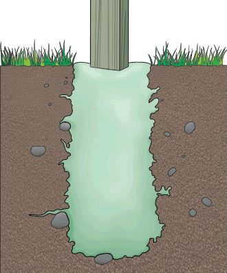 Sika® Post Fix expands in all directions and adheres to virtually anything in the ground