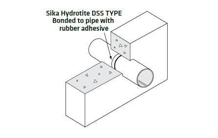 hydrotite dss