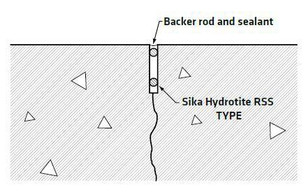 hydrotite rss