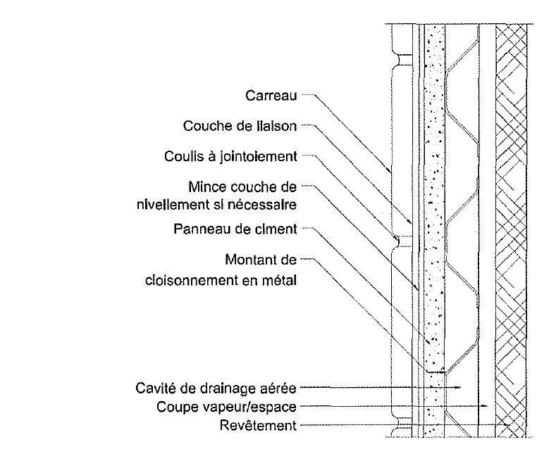 panneau de ciment