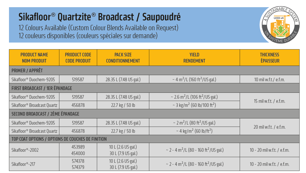 Quartzite System Description
