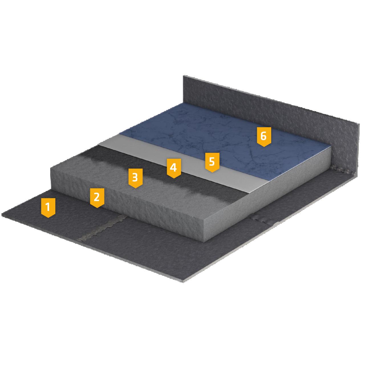 Sikafloor® Marine Deco Comfort FX