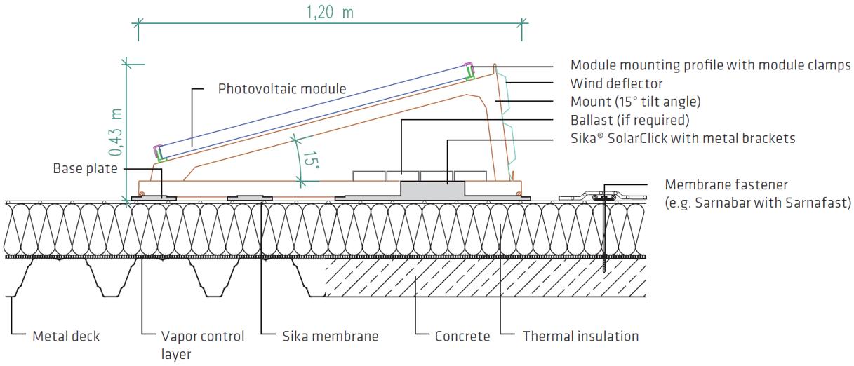 dibujo solar