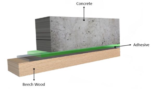 Concrete wood constructions