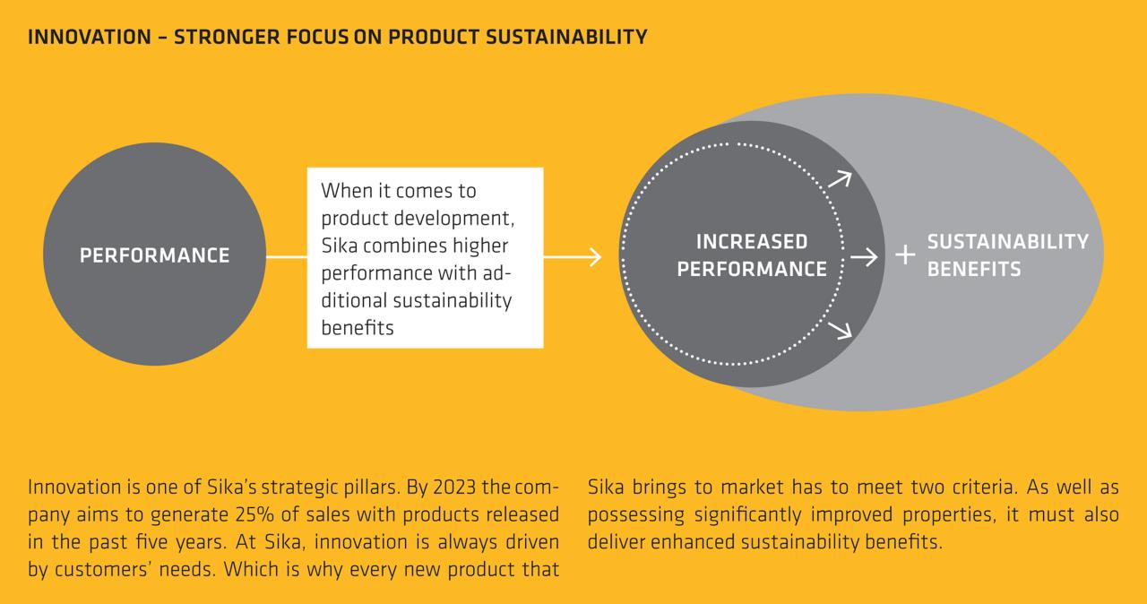 必威体育怎么下载创新——更注重产品的可持续性