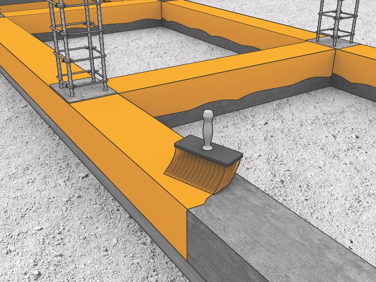 Bituminous membrane for below grade waterproofing