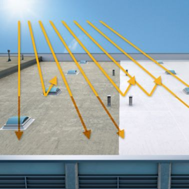 Reflection and energy flow on flat roofs with dark and white colors