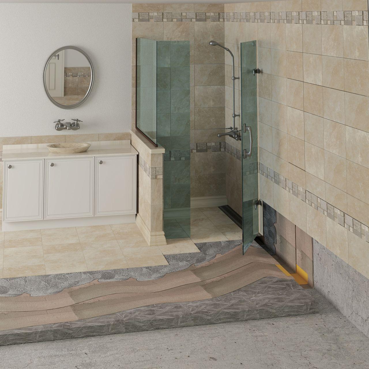 Płytki na ścinanie w łazience - układ warstw