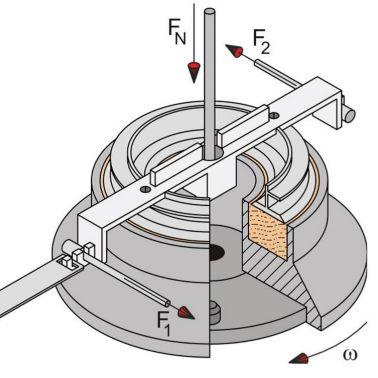 Shear cell of ring shear tester, a Schulze ring shear tester XSMr.