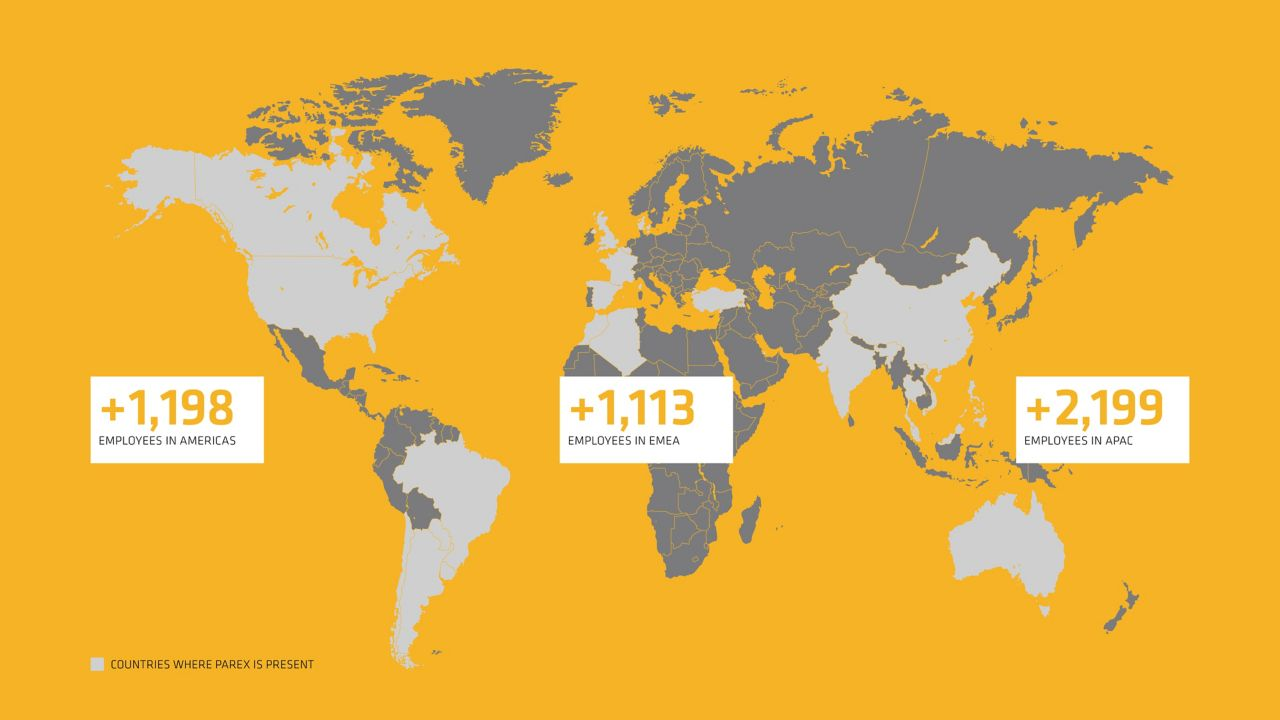 Global Parex presence and its employees