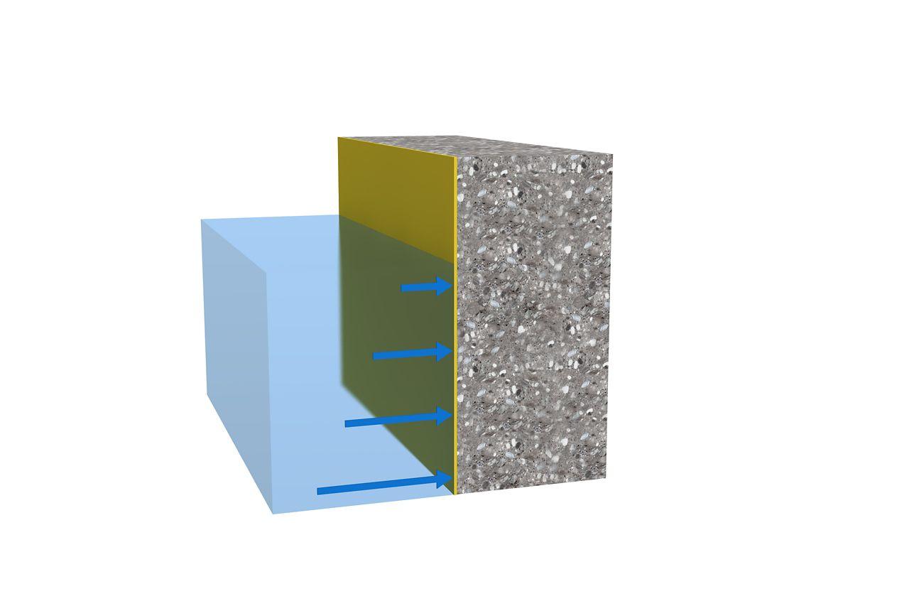 Sistema di impermeabilizzazione esterno