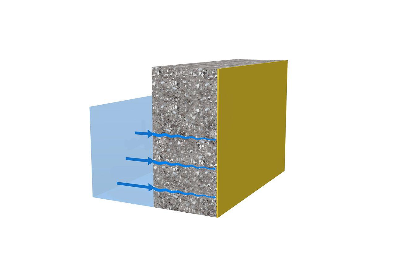 Sistema di impermeabilizzazione interno
