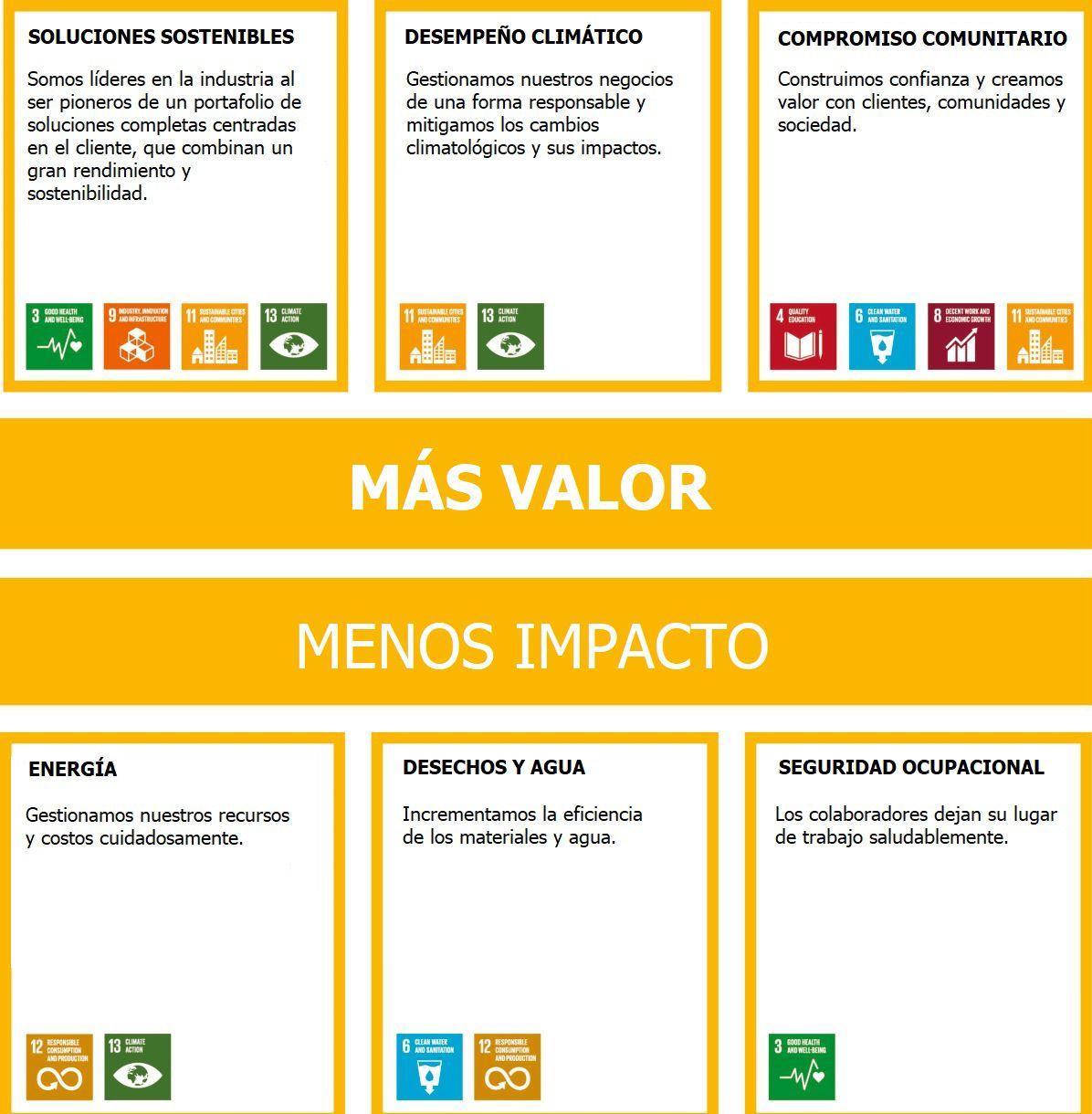 más-valor-menos-impacto