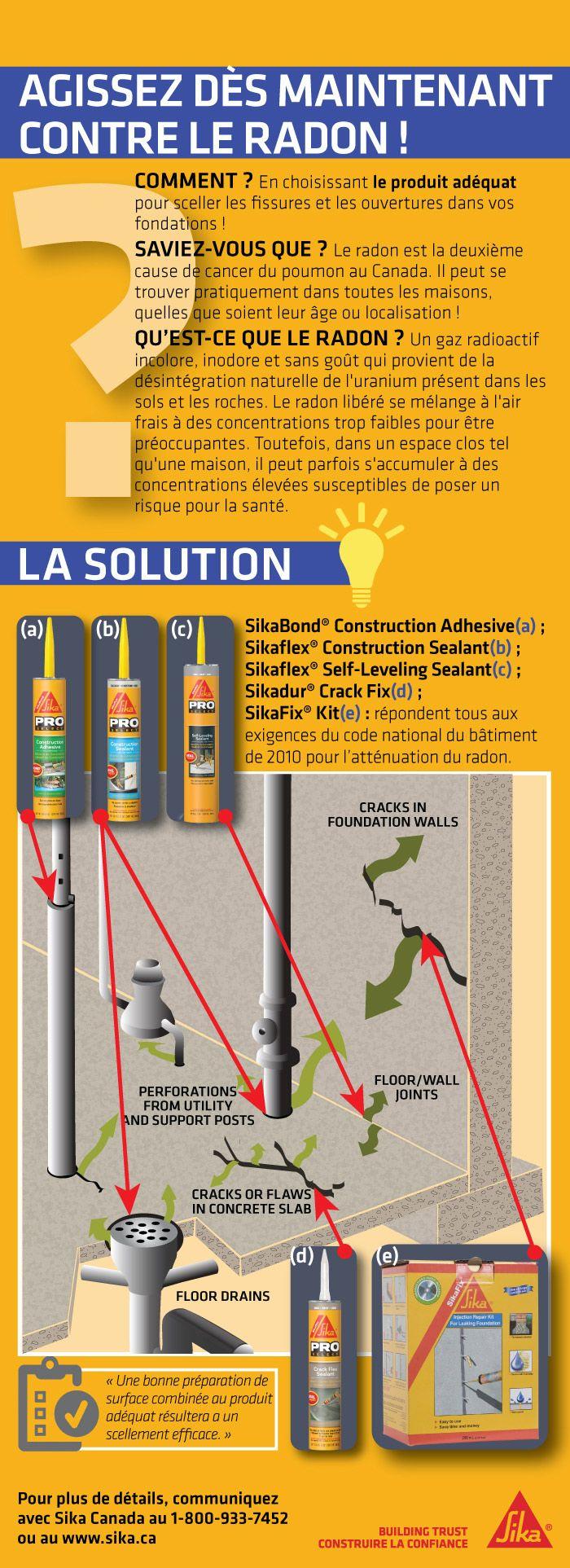 Agissez contre le radon