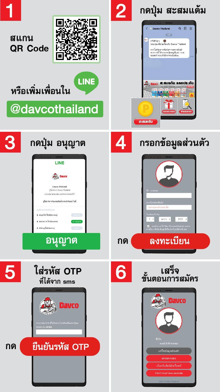 Step registration