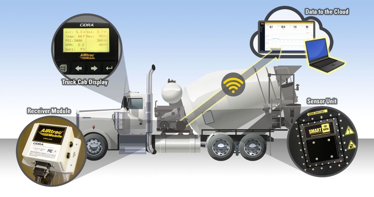 Cidra Cement Truck Diagram