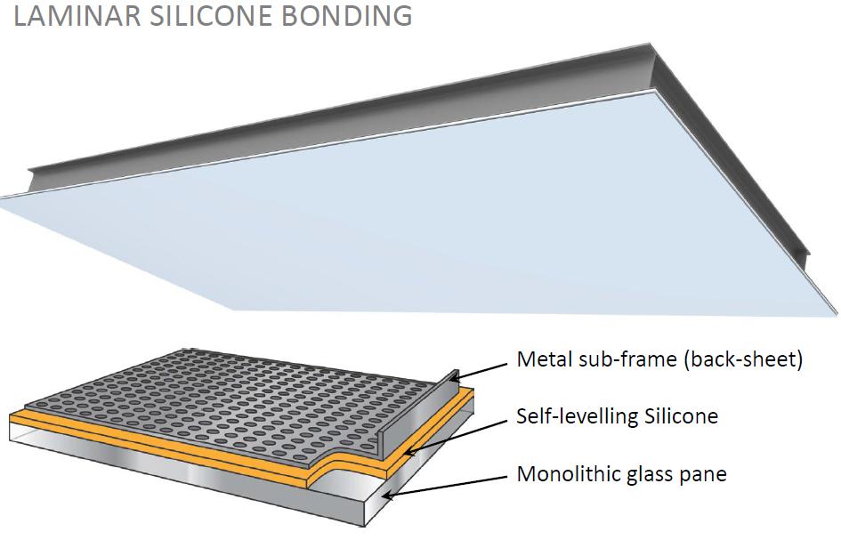 laminar silicone