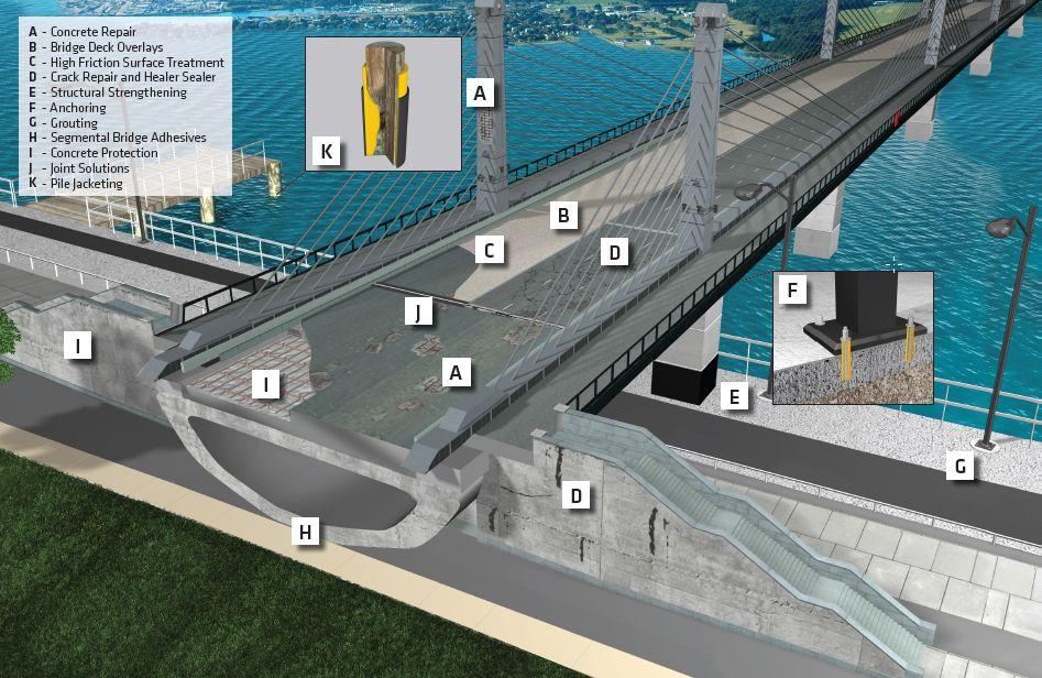 Sika Bridge Solutions Map