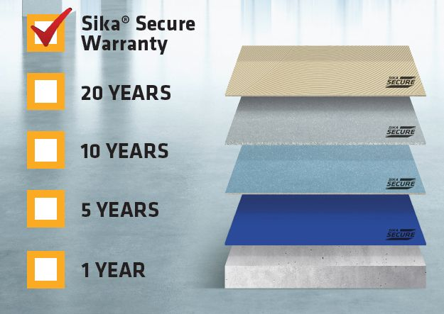 Sika Secure Systems Warranty
